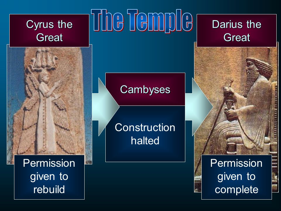 Cambyses Construction halted Cyrus the Great Permission given to rebuild Darius the Great Permission given to complete