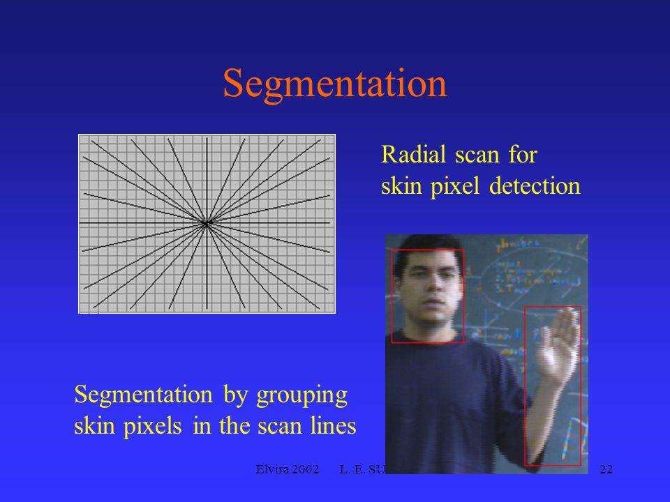 Elvira 2002 L. E. SUCAR22 Segmentation Radial scan for skin pixel detection Segmentation by grouping skin pixels in the scan lines
