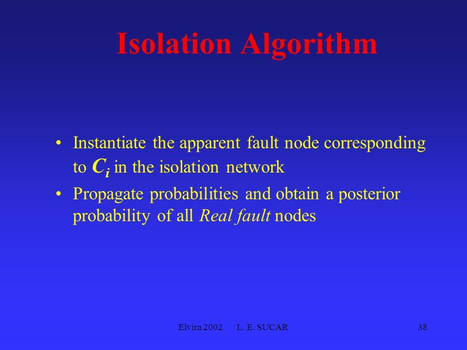 Elvira 2002 L. E. SUCAR38 Isolation Algorithm Instantiate the apparent fault node corresponding to C i in the isolation network Propagate probabilitie