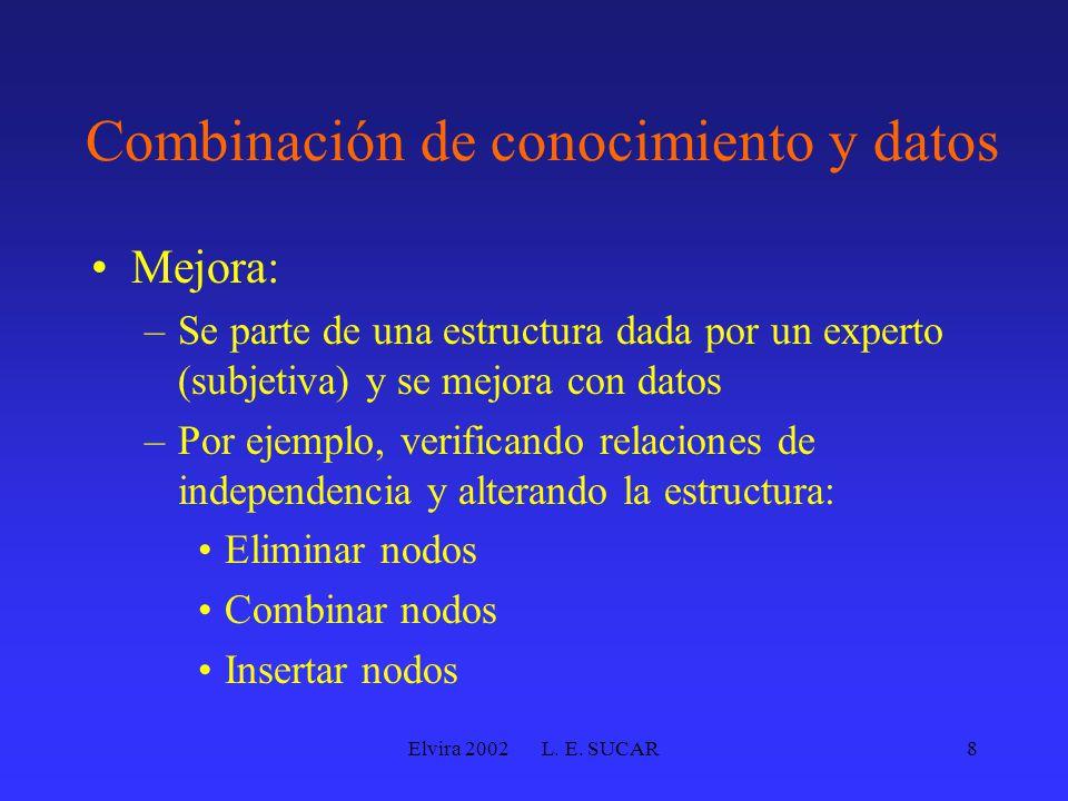 Elvira 2002 L. E. SUCAR8 Combinación de conocimiento y datos Mejora: –Se parte de una estructura dada por un experto (subjetiva) y se mejora con datos