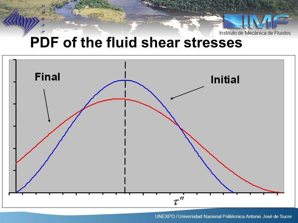 Instituto de Mecánica de Fluidos UNEXPO / Universidad Nacional Politécnica Antonio José de Sucre PDF of the fluid shear stresses