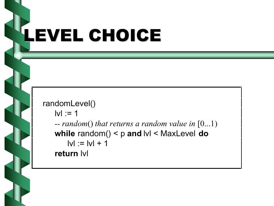 LEVEL CHOICE