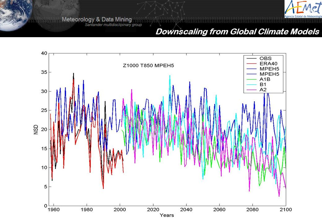 14 Downscaling from Global Climate Models