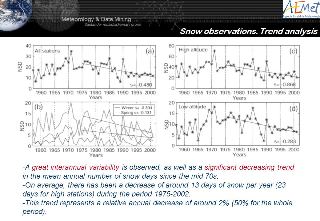 16 Downscaling from Global Climate Models