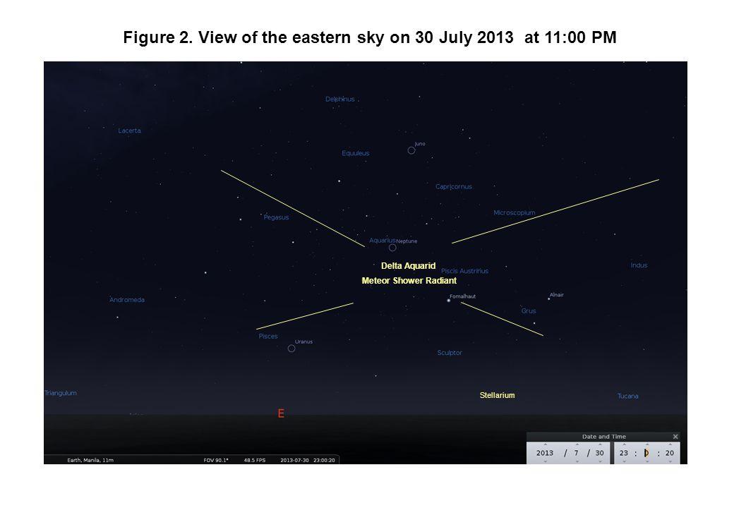 Stellarium Delta Aquarid Meteor Shower Radiant Figure 2a.