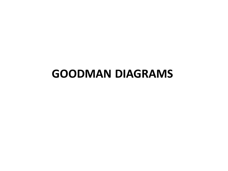 GOODMAN DIAGRAMS