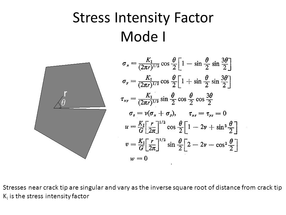 Stress Intensity Factor Mode I Stresses near crack tip are singular and vary as the inverse square root of distance from crack tip K I is the stress intensity factor