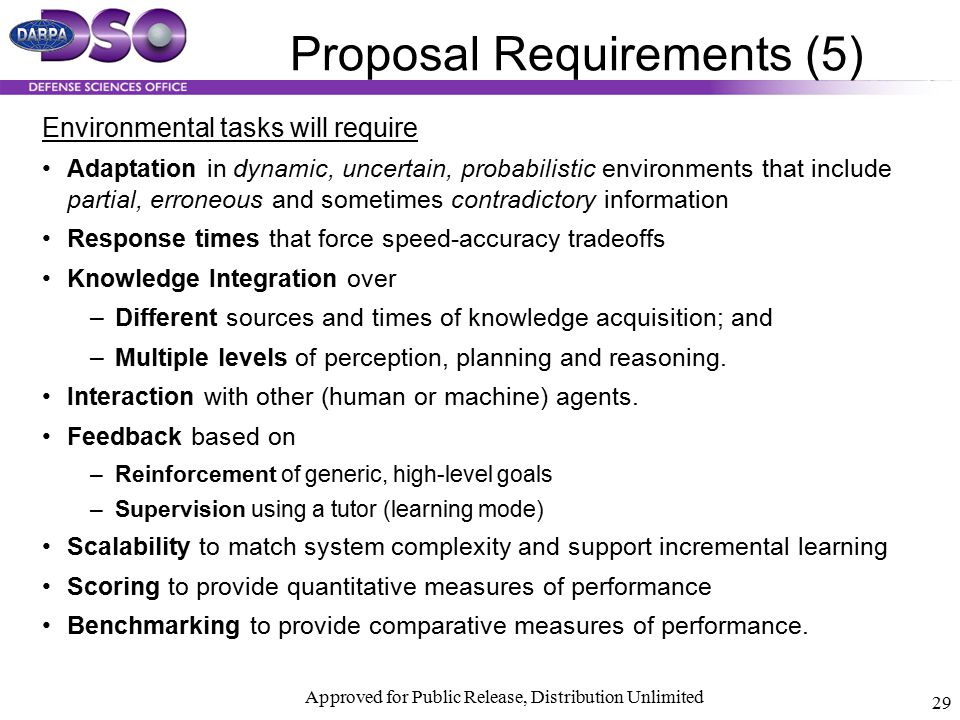 Approved for Public Release, Distribution Unlimited 29 Proposal Requirements (5) Environmental tasks will require Adaptation in dynamic, uncertain, pr