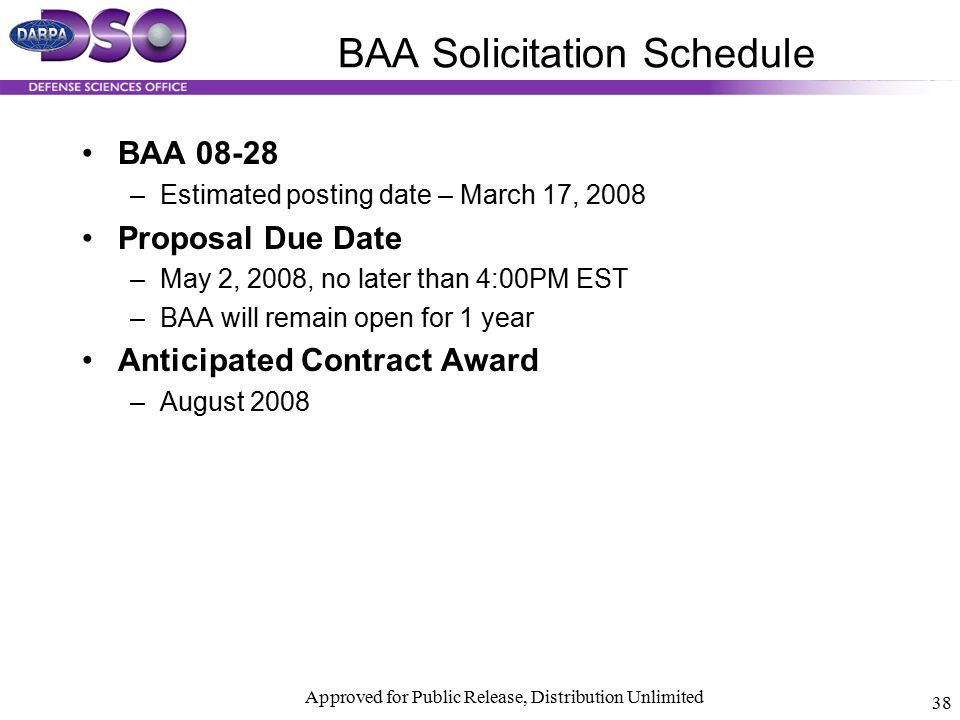 Approved for Public Release, Distribution Unlimited 38 BAA Solicitation Schedule BAA 08-28 –Estimated posting date – March 17, 2008 Proposal Due Date