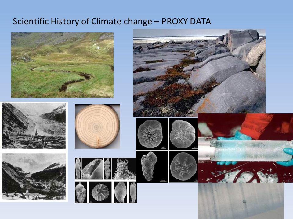 Scientific History of Climate change – PROXY DATA
