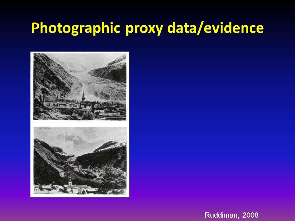 Photographic proxy data/evidence Ruddiman, 2008