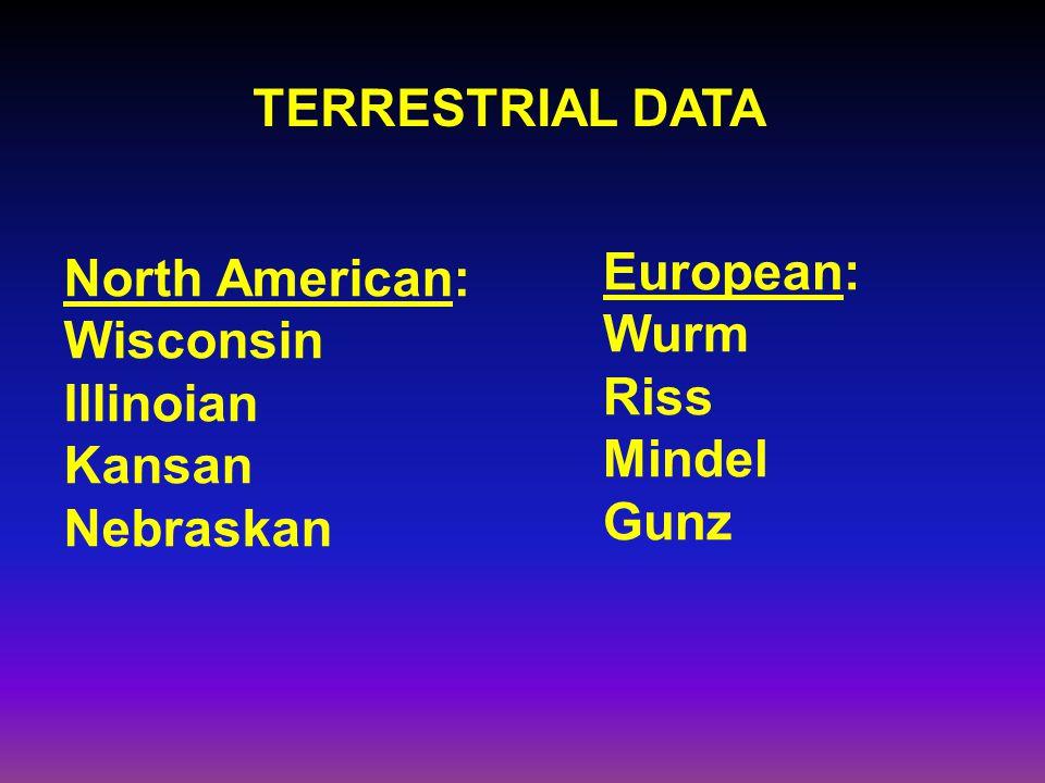 TERRESTRIAL DATA North American: Wisconsin Illinoian Kansan Nebraskan European: Wurm Riss Mindel Gunz