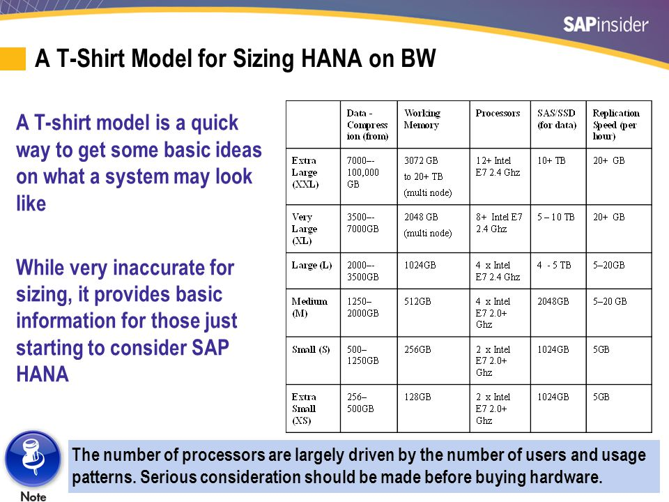 24 A T-Shirt Model for Sizing HANA on BW A T-shirt model is a quick way to get some basic ideas on what a system may look like While very inaccurate for sizing, it provides basic information for those just starting to consider SAP HANA The number of processors are largely driven by the number of users and usage patterns.