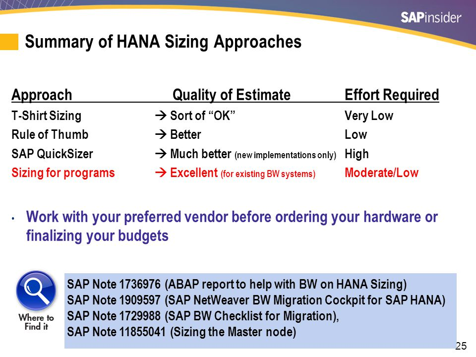 25 Summary of HANA Sizing Approaches Approach Quality of EstimateEffort Required T-Shirt Sizing  Sort of OK Very Low Rule of Thumb  Better Low SAP QuickSizer  Much better (new implementations only) High Sizing for programs  Excellent (for existing BW systems) Moderate/Low Work with your preferred vendor before ordering your hardware or finalizing your budgets SAP Note 1736976 (ABAP report to help with BW on HANA Sizing) SAP Note 1909597 (SAP NetWeaver BW Migration Cockpit for SAP HANA) SAP Note 1729988 (SAP BW Checklist for Migration), SAP Note 11855041 (Sizing the Master node)