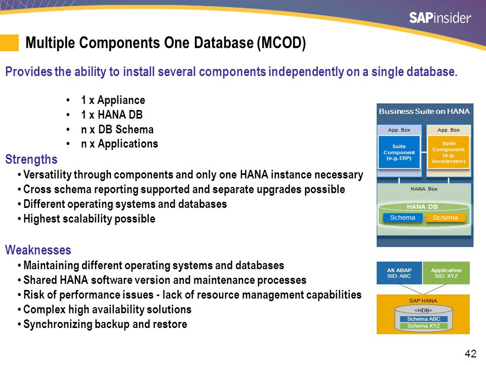 42 Multiple Components One Database (MCOD) Provides the ability to install several components independently on a single database.