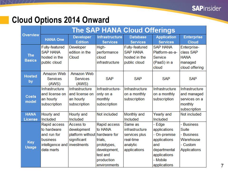 7 Cloud Options 2014 Onward