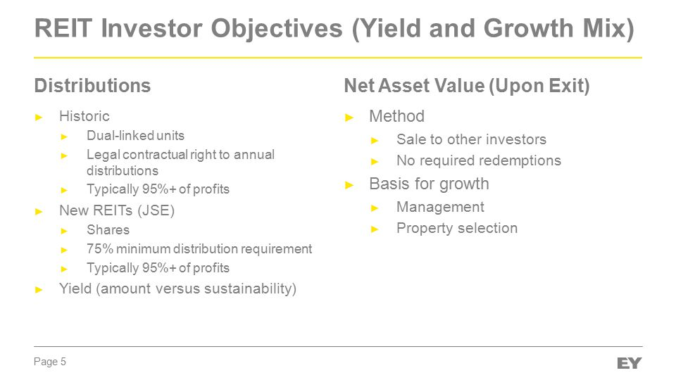 Page 5 REIT Investor Objectives (Yield and Growth Mix) ► Historic ► Dual-linked units ► Legal contractual right to annual distributions ► Typically 95