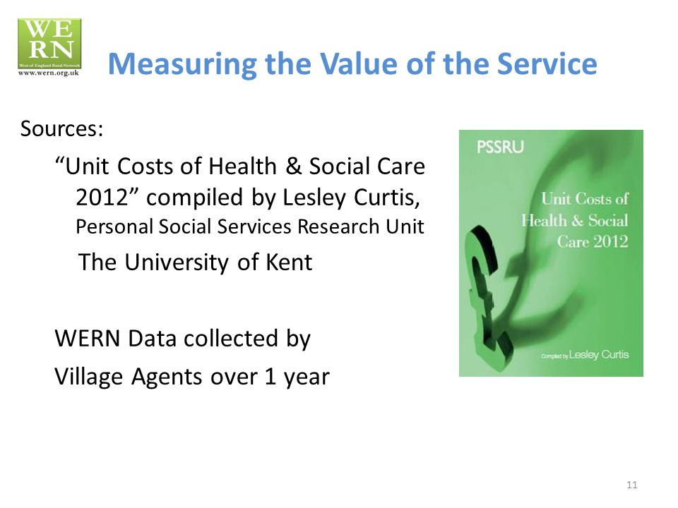 "Measuring the Value of the Service Sources: ""Unit Costs of Health & Social Care 2012"" compiled by Lesley Curtis, Personal Social Services Research Uni"