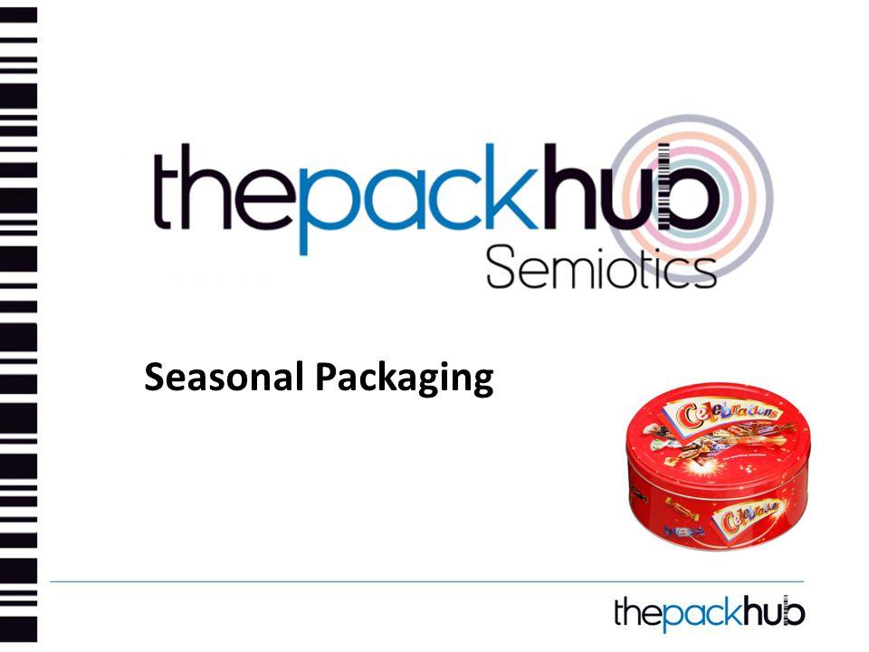 Seasonal Packaging
