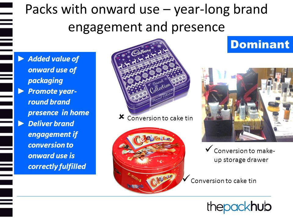 Packs with onward use – year-long brand engagement and presence Dominant ► Added value of onward use of packaging ► Promote year- round brand presence