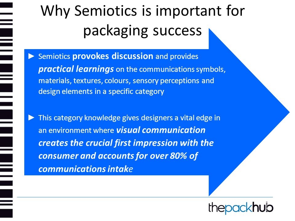 Why Semiotics is important for packaging success ► Semiotics provokes discussion and provides practical learnings on the communications symbols, mater