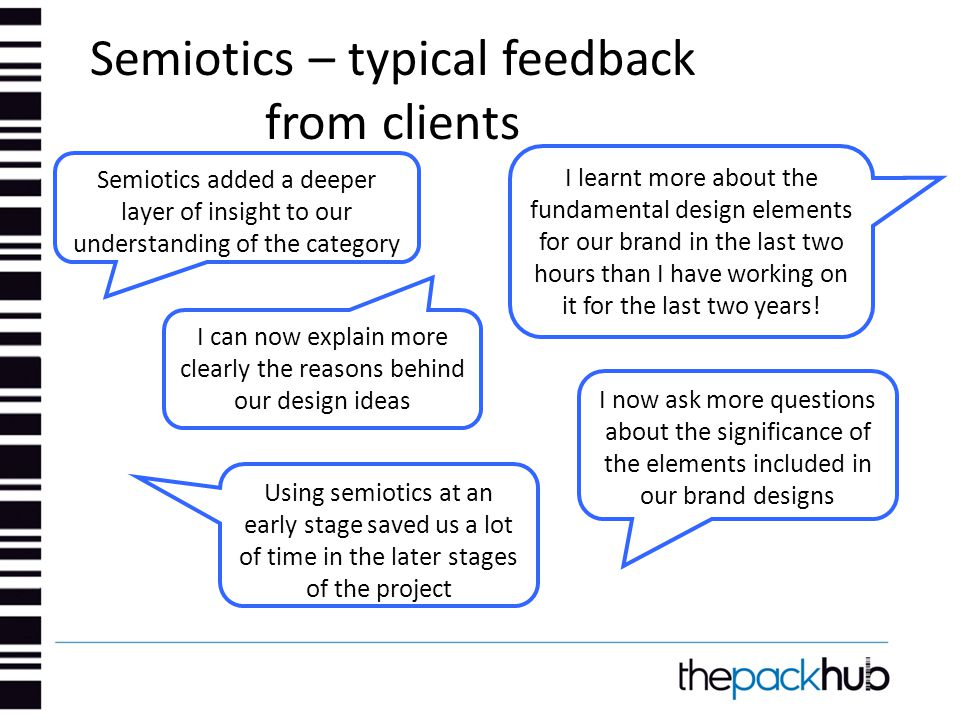 Semiotics – typical feedback from clients Semiotics added a deeper layer of insight to our understanding of the category I can now explain more clearl