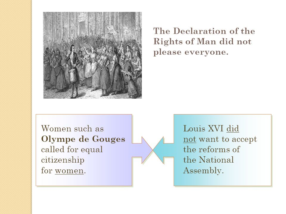 Women such as Olympe de Gouges called for equal citizenship for women. Louis XVI did not want to accept the reforms of the National Assembly. The Decl