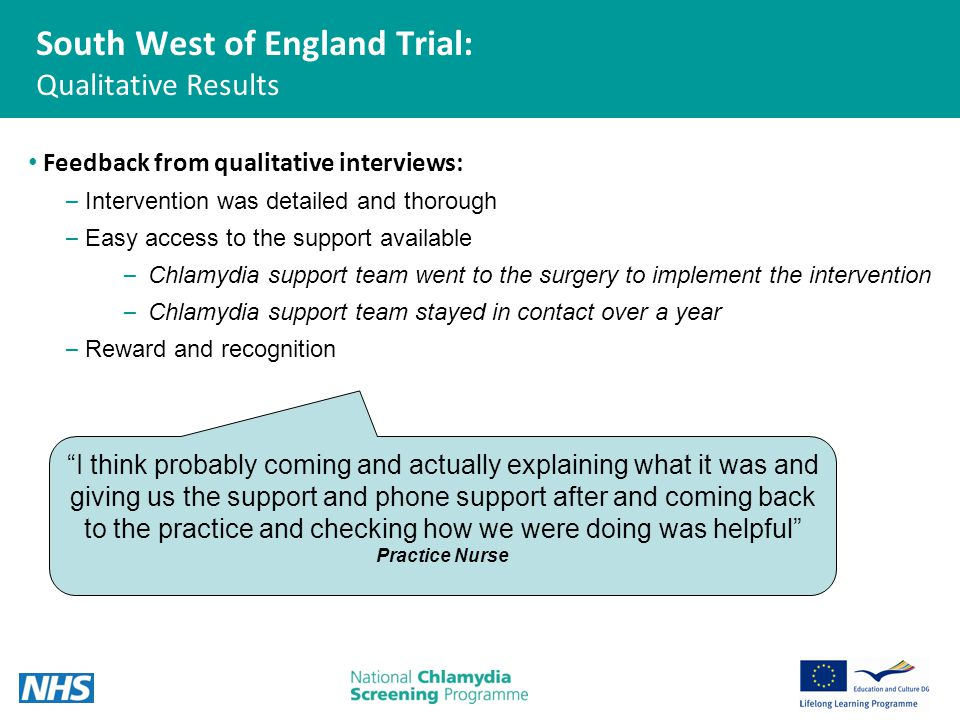 South West of England Trial: Qualitative Results Feedback from qualitative interviews: – Intervention was detailed and thorough – Easy access to the support available – Chlamydia support team went to the surgery to implement the intervention – Chlamydia support team stayed in contact over a year – Reward and recognition I think probably coming and actually explaining what it was and giving us the support and phone support after and coming back to the practice and checking how we were doing was helpful Practice Nurse