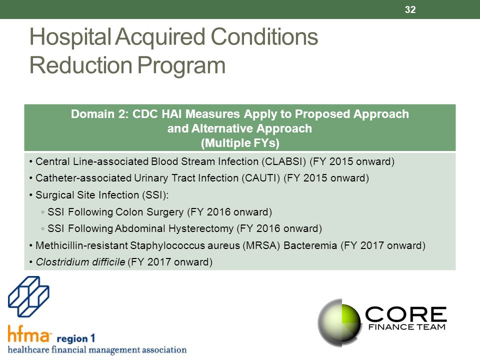 Hospital Acquired Conditions Reduction Program Domain 2: CDC HAI Measures Apply to Proposed Approach and Alternative Approach (Multiple FYs) Central Line-associated Blood Stream Infection (CLABSI) (FY 2015 onward) Catheter-associated Urinary Tract Infection (CAUTI) (FY 2015 onward) Surgical Site Infection (SSI): ◦ SSI Following Colon Surgery (FY 2016 onward) ◦ SSI Following Abdominal Hysterectomy (FY 2016 onward) Methicillin-resistant Staphylococcus aureus (MRSA) Bacteremia (FY 2017 onward) Clostridium difficile (FY 2017 onward) 32
