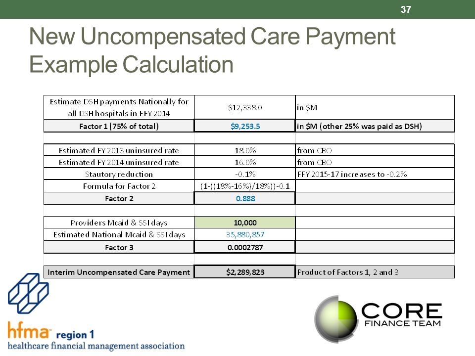 New Uncompensated Care Payment Example Calculation 37