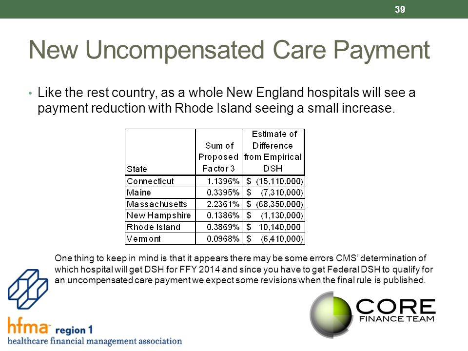 New Uncompensated Care Payment Like the rest country, as a whole New England hospitals will see a payment reduction with Rhode Island seeing a small increase.