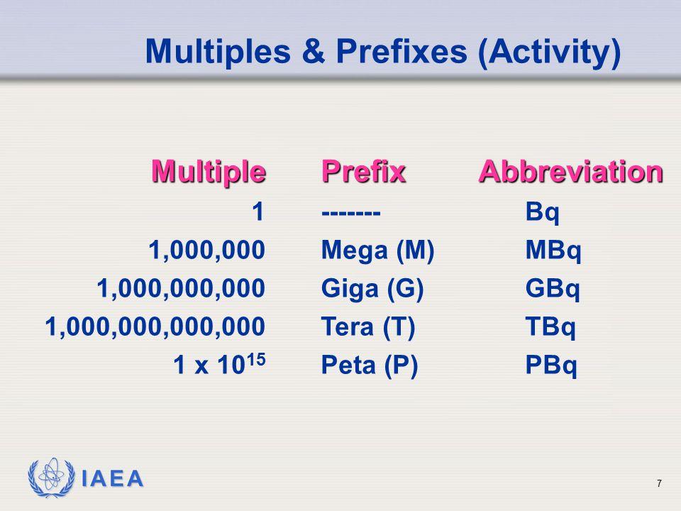IAEA Multiples & Prefixes (Activity) MultiplePrefixAbbreviation 1-------Bq 1,000,000Mega (M)MBq 1,000,000,000Giga (G)GBq 1,000,000,000,000Tera (T)TBq 1 x 10 15 Peta (P)PBq 7
