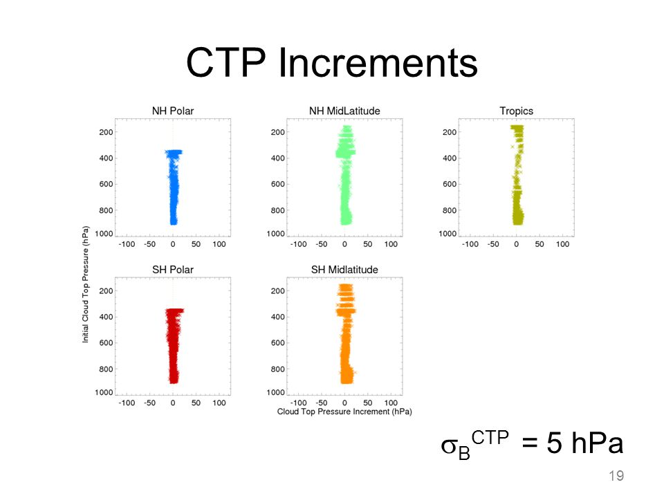 CTP Increments  B CTP = 5 hPa 19