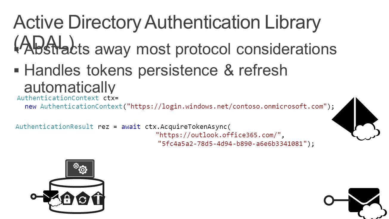 AuthenticationContext ctx= new AuthenticationContext( https://login.windows.net/contoso.onmicrosoft.com ); AuthenticationResult rez = await ctx.AcquireTokenAsync( https://outlook.office365.com/ , 5fc4a5a2-78d5-4d94-b890-a6e6b3341081 );