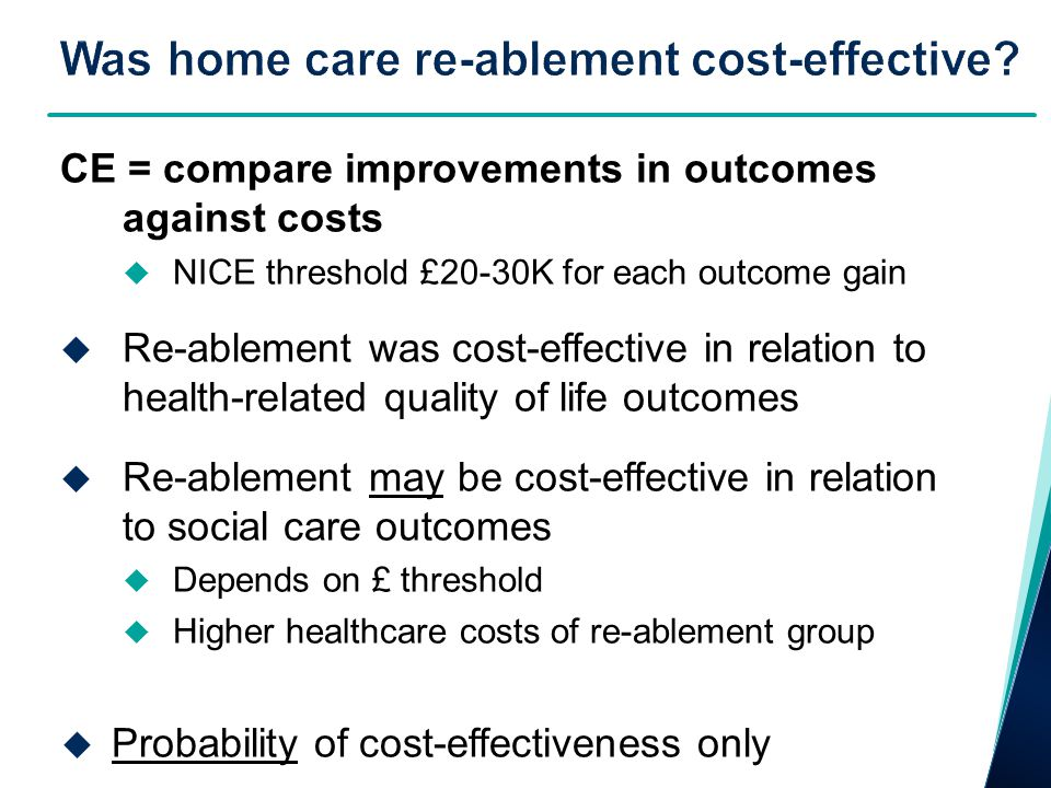 CE = compare improvements in outcomes against costs  NICE threshold £20-30K for each outcome gain  Re-ablement was cost-effective in relation to health-related quality of life outcomes  Re-ablement may be cost-effective in relation to social care outcomes  Depends on £ threshold  Higher healthcare costs of re-ablement group  Probability of cost-effectiveness only