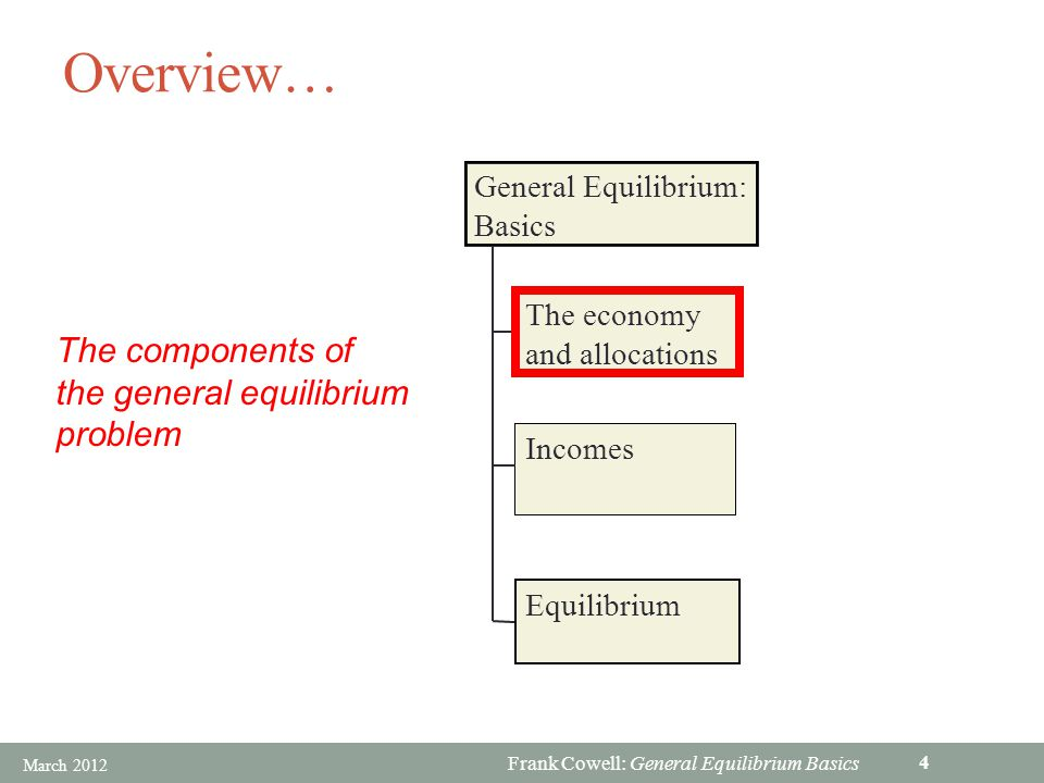 Frank Cowell: General Equilibrium Basics The components  At a guess we can model the economy in terms of: Resources People Firms  Specifically the model is based on assumptions about: Resource stocks Preferences Technology  (In addition –for later – we will need a description of the rules of the game) March 2012 5