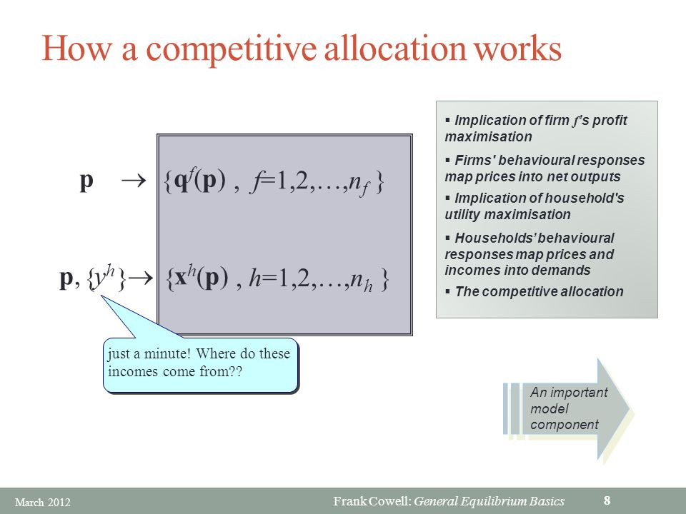 Frank Cowell: General Equilibrium Basics An important missing item  For a consumer in isolation it may be reasonable to assume an exogenous income Derived elsewhere in the economy  Here the model involves all consumers in a closed economy There is no elsewhere  Incomes have to be modelled explicitly  We can learn from the simple economy presentation March 2012 9