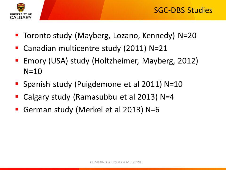 SGC-DBS Studies  Toronto study (Mayberg, Lozano, Kennedy) N=20  Canadian multicentre study (2011) N=21  Emory (USA) study (Holtzheimer, Mayberg, 2012) N=10  Spanish study (Puigdemone et al 2011) N=10  Calgary study (Ramasubbu et al 2013) N=4  German study (Merkel et al 2013) N=6 CUMMING SCHOOL OF MEDICINE