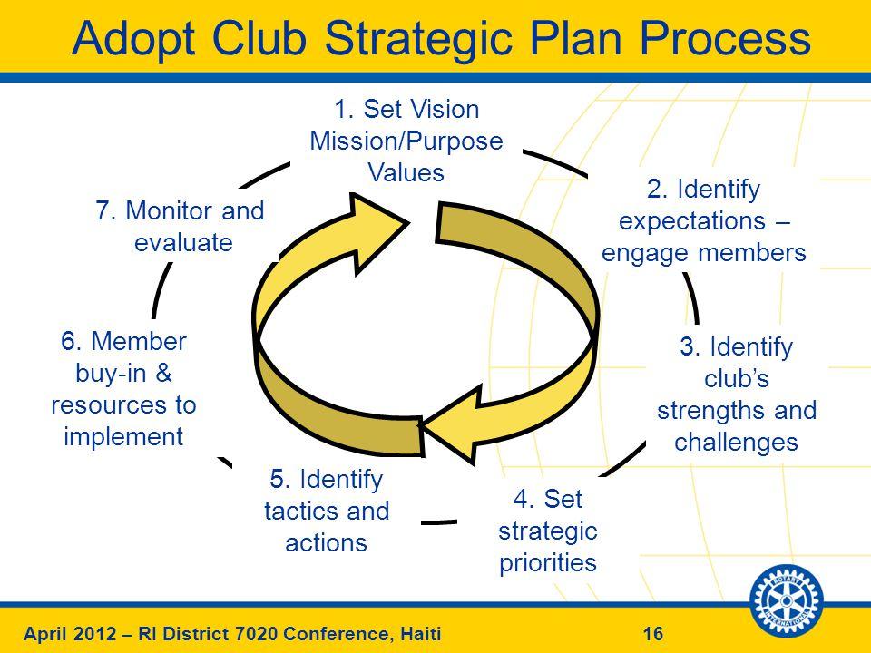 16April 2012 – RI District 7020 Conference, Haiti Adopt Club Strategic Plan Process 6.