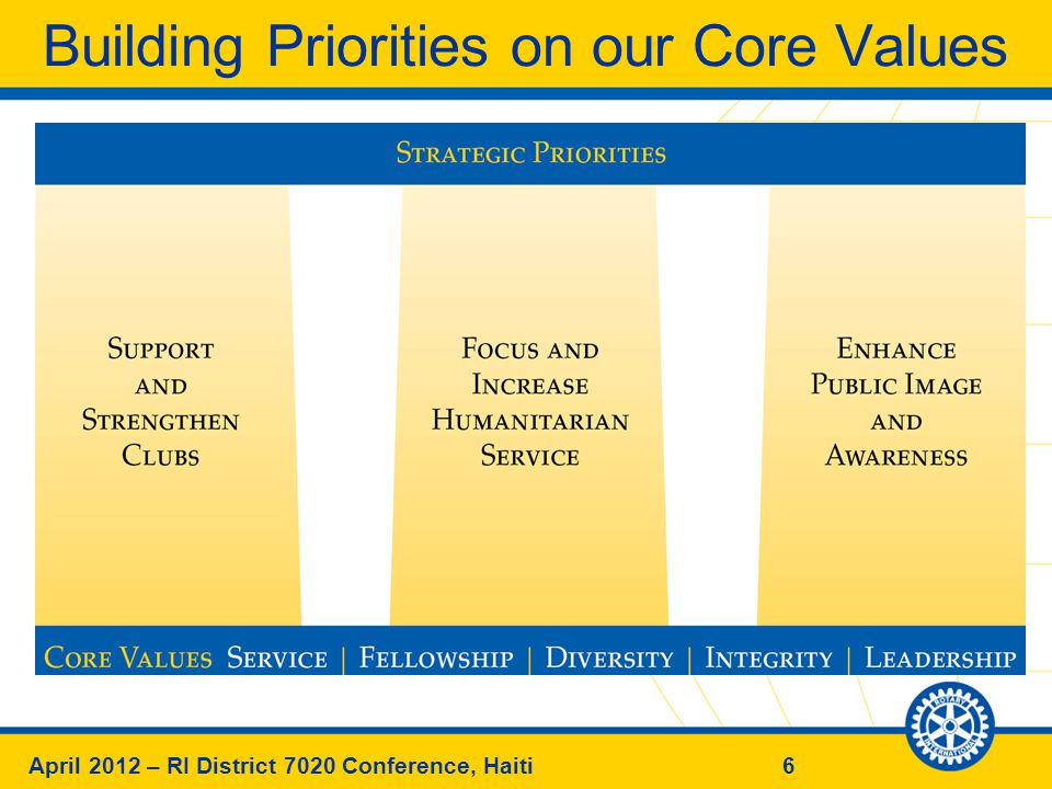 6April 2012 – RI District 7020 Conference, Haiti Building Priorities on our Core Values