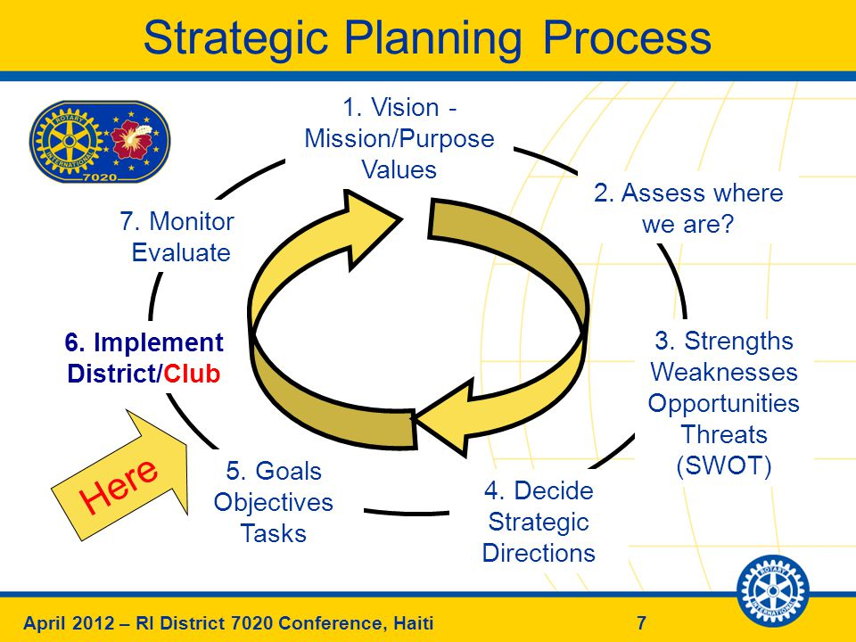 7April 2012 – RI District 7020 Conference, Haiti Strategic Planning Process 6.