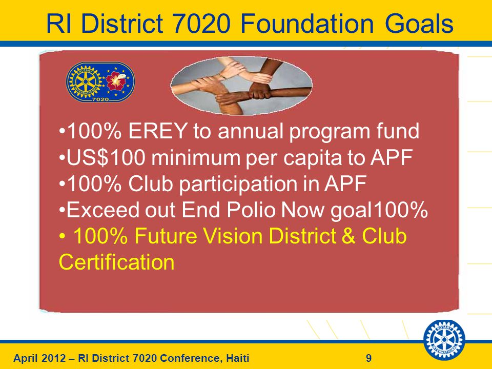 9April 2012 – RI District 7020 Conference, Haiti RI District 7020 Foundation Goals 100% EREY to annual program fund US$100 minimum per capita to APF 100% Club participation in APF Exceed out End Polio Now goal100% 100% Future Vision District & Club Certification