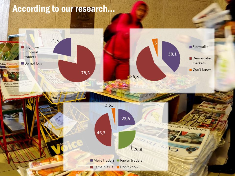 According to our research…