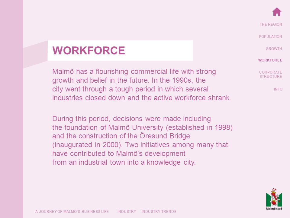 A JOURNEY OF MALMÖ'S BUSINESS LIFEINDUSTRYINDUSTRY TRENDS THE REGION POPULATION GROWTH WORKFORCE CORPORATE STRUCTURE INFO Malmö has a flourishing commercial life with strong growth and belief in the future.