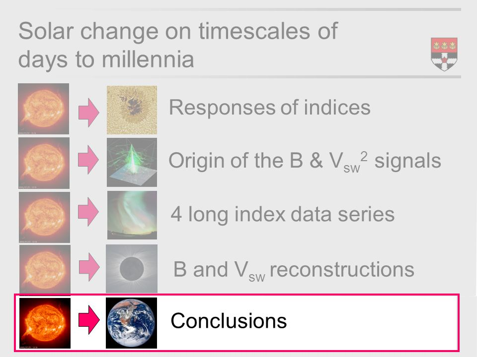 Responses of indices 4 long index data series B and V sw reconstructions Solar change on timescales of days to millennia Origin of the B & V sw 2 signals Conclusions