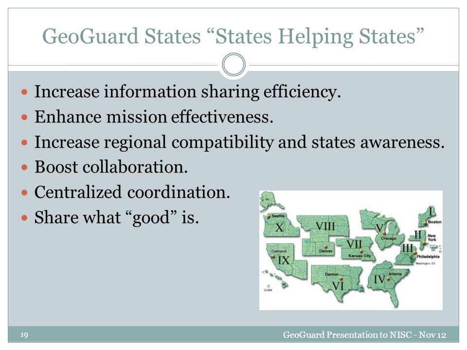 GeoGuard States States Helping States Increase information sharing efficiency.
