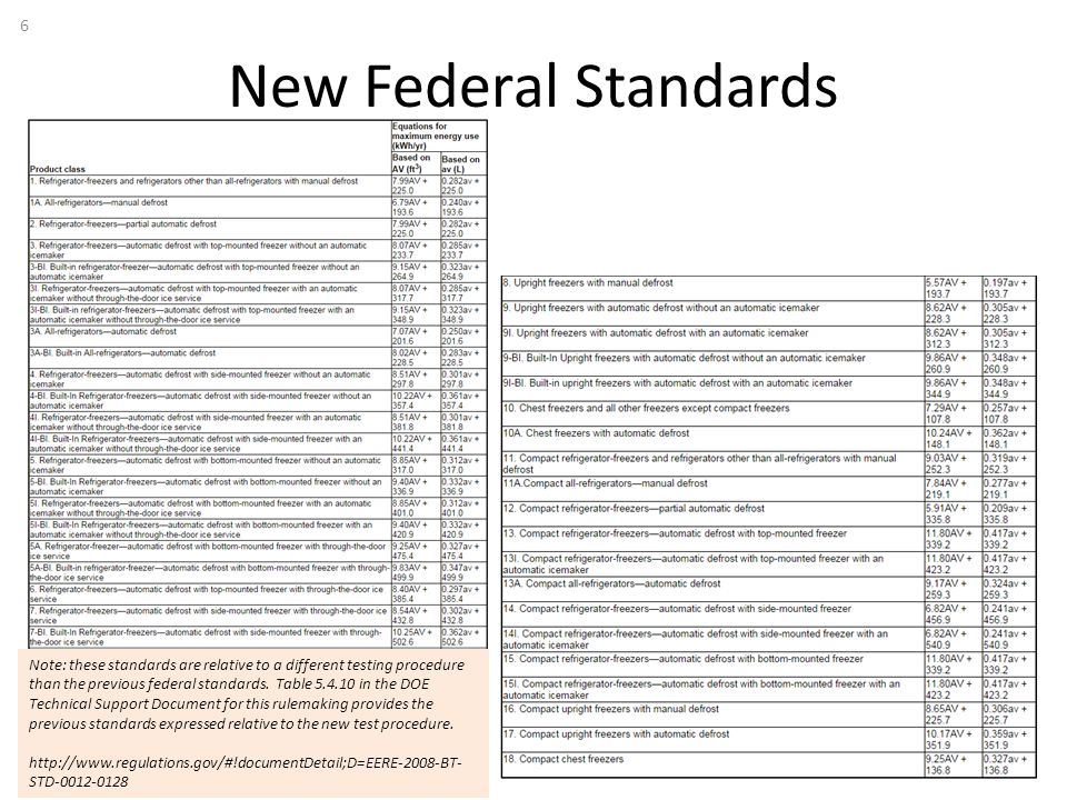 New Federal Standards 6 Note: these standards are relative to a different testing procedure than the previous federal standards. Table 5.4.10 in the D