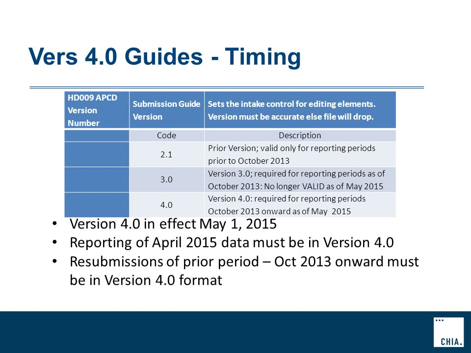 Vers 4.0 Guides - Timing HD009 APCD Version Number Submission Guide Version Sets the intake control for editing elements.