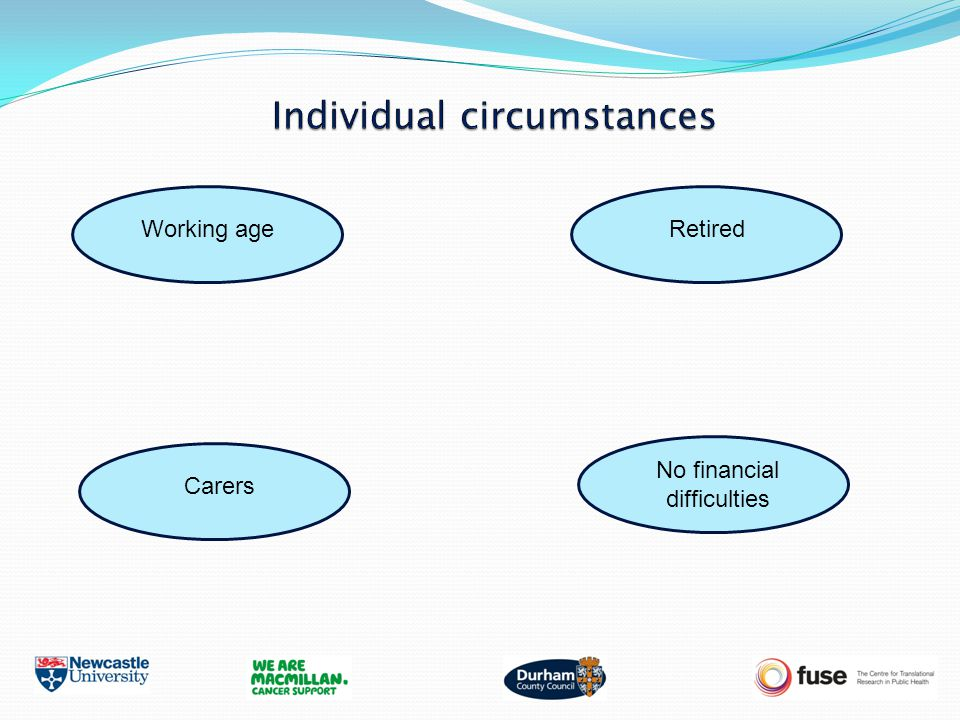 Working ageRetired Carers No financial difficulties