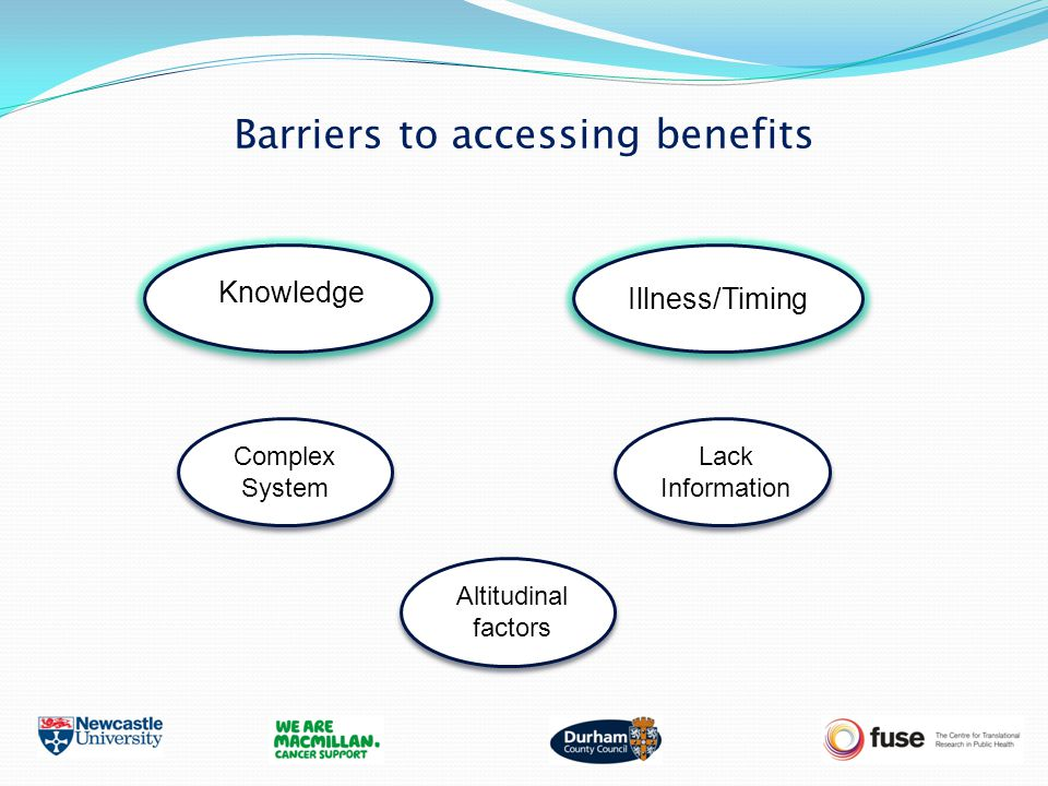 Barriers to accessing benefits Knowledge Illness/Timing Complex System Lack Information Altitudinal factors